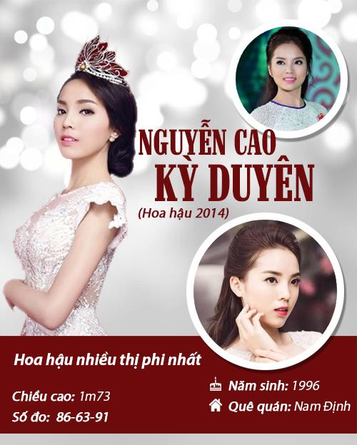Infographic: Vẻ đẹp hút hồn của 14 hoa hậu Việt Nam - 14