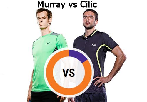 "Chung kết Cincinnati: Murray ""săn"" hat-trick - 2"
