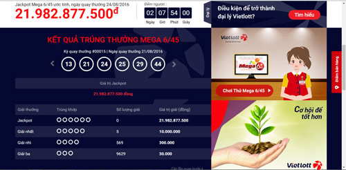 """""""Nóng"""" với xổ số triệu USD kiểu Mỹ tại Việt Nam - 1"""