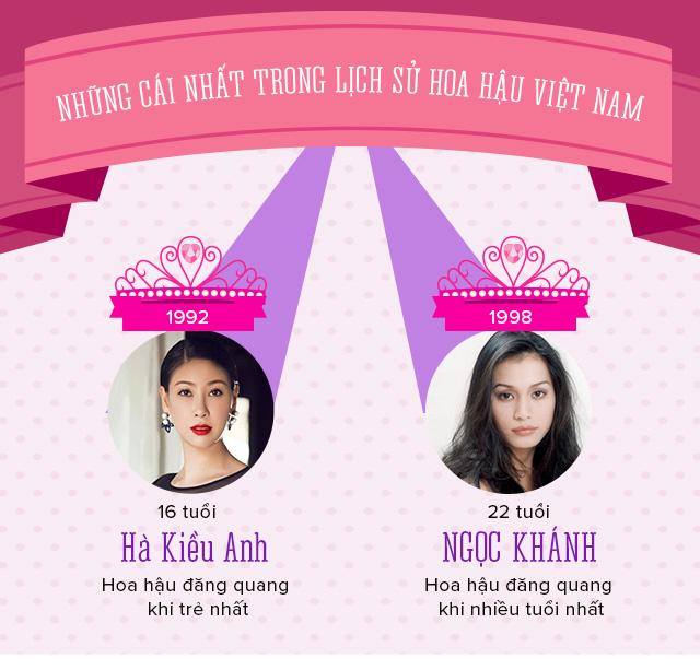 Infographic: Những cái nhất trong lịch sử Hoa hậu VN - 1