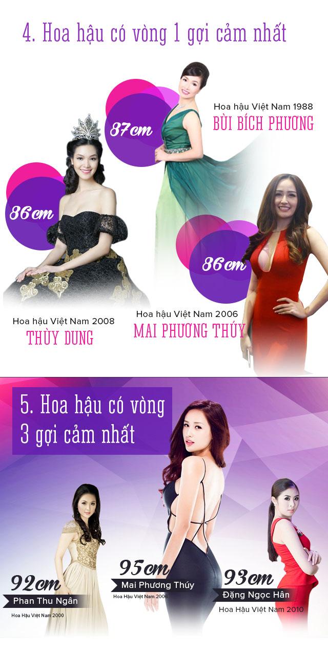 Infographic: Những cái nhất trong lịch sử Hoa hậu VN - 3