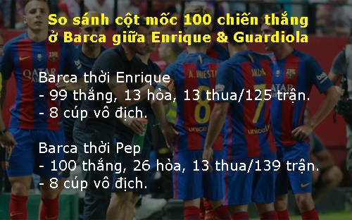 100 trận thắng đầu ở Barca: Enrique ăn đứt Pep - 2