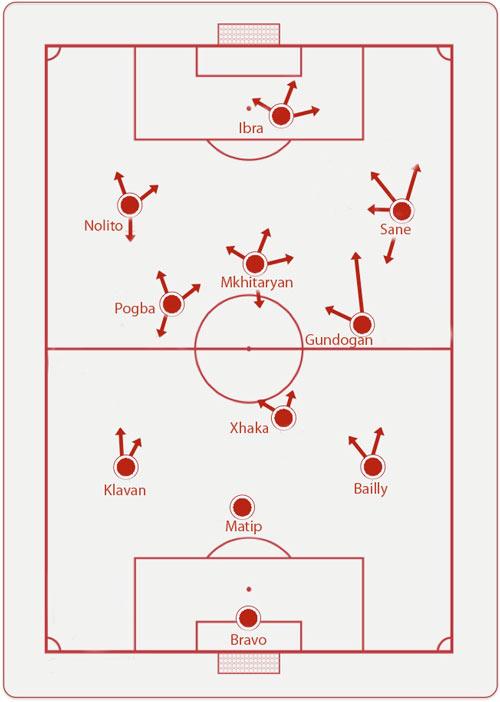 Premier League: Siêu đội hình ngoài nước Anh - 1