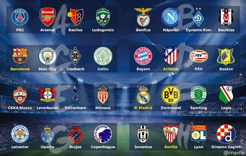 Real Madrid vào bảng đấu dễ ở cúp C1: Lại có nghi án - 1