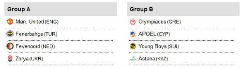 Vòng bảng Europa League: MU không may mắn - 2