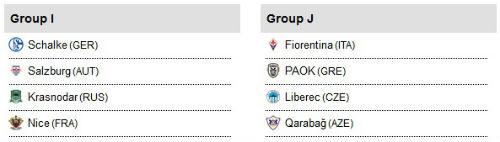 Vòng bảng Europa League: MU không may mắn - 6