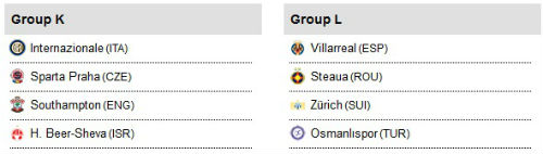 Vòng bảng Europa League: MU không may mắn - 7