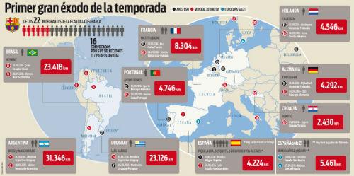 Barca: Messi bay 31 nghìn km, Enrique lo ngay ngáy - 1