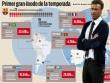 Barca: Messi bay 31 nghìn km, Enrique lo ngay ngáy