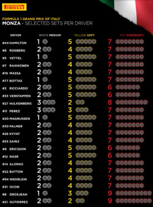 F1 - Italian GP: Chạy đua với thời gian - 2