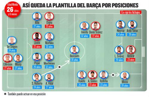 Tậu Alcacer, Barca có đội hình 2 mạnh nhất châu Âu - 1