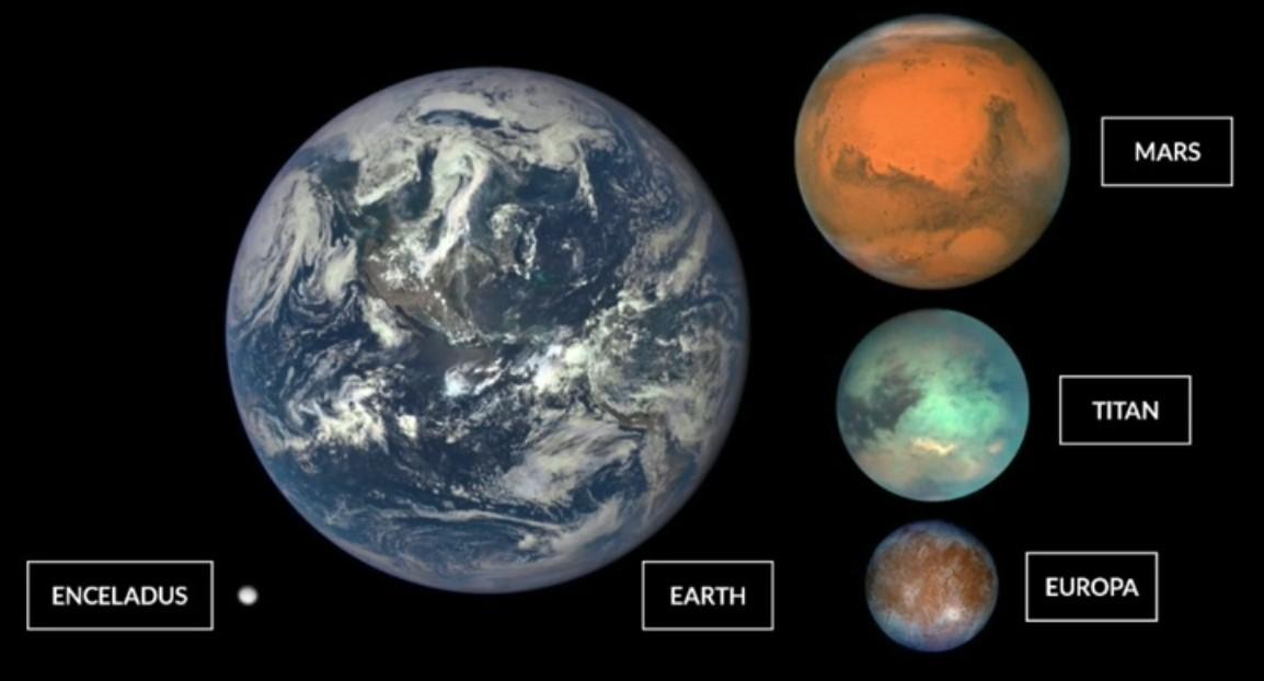NASA: Tìm thấy sự sống ngoài hành tinh trong 10 năm tới - 2