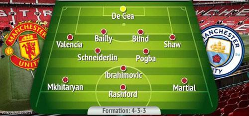 Derby Manchester: Mourinho vắt óc tìm đội hình tối ưu - 2