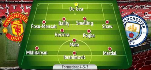 Derby Manchester: Mourinho vắt óc tìm đội hình tối ưu - 3