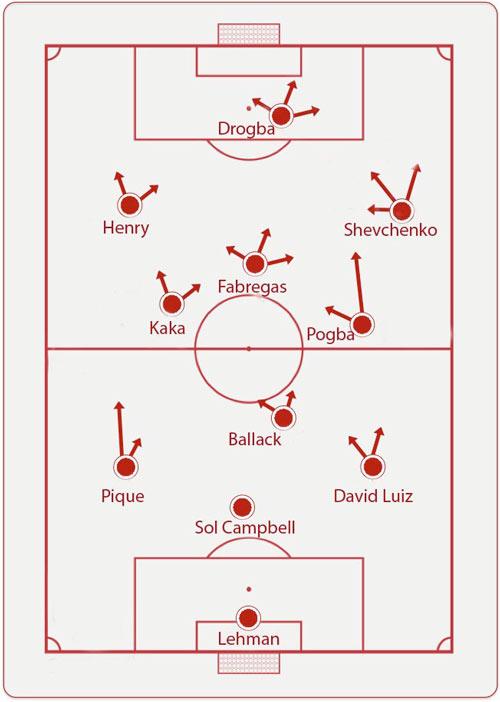 Luiz, Pogba: Đội hình siêu sao trở về đội bóng cũ - 1