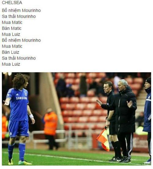 """Chelsea: Chuyên """"cả thèm chóng chán"""" rồi lại hối - 2"""