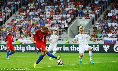 Chi tiết Slovakia - Anh: Cú ra chân 3 điểm (KT) - 6