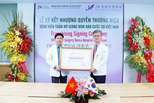 Hàng ngàn ca phẫu thuật hô móm hai hàm thành công tại JW - 2