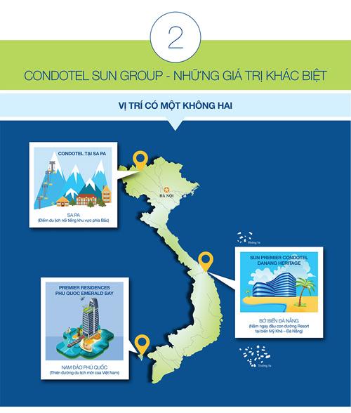 Condotel Sun Group – Giá trị từ hệ sinh thái nghỉ dưỡng - 4