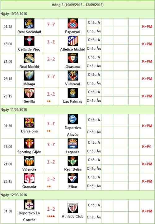 Liga trước vòng 3: Khởi động cho Champions League - 3