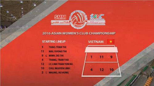 Cúp bóng chuyền châu Á: CLB Việt Nam gục ngã trước người Thái - 1