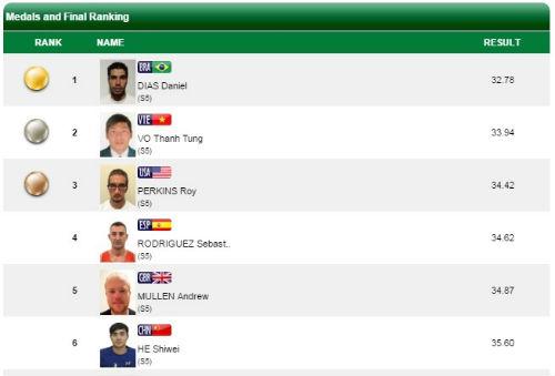 Nóng Paralympic: Việt Nam thêm 2 huy chương, phá 1 kỷ lục - 1