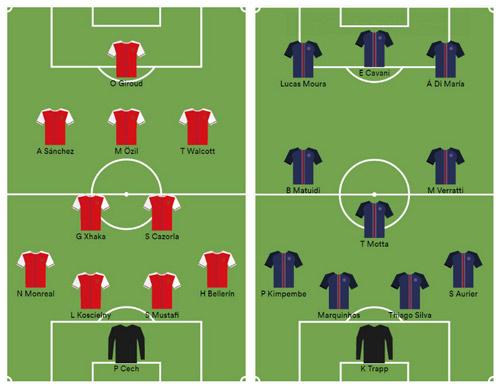 PSG - Arsenal: Lần đầu tiên đáng nhớ - 3