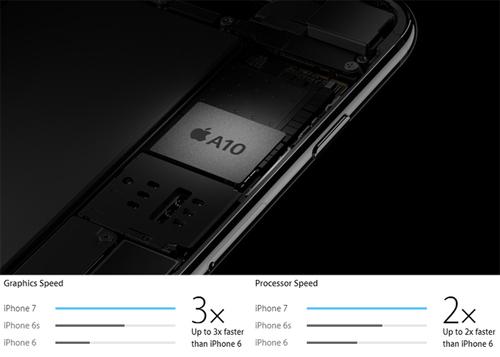 iPhone 7 có điểm sức mạnh vượt trội các đối thủ - 4
