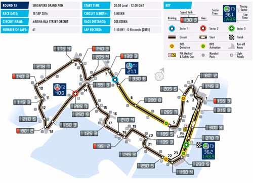 F1, Singapore GP: Tốc độ & ánh sáng - 1