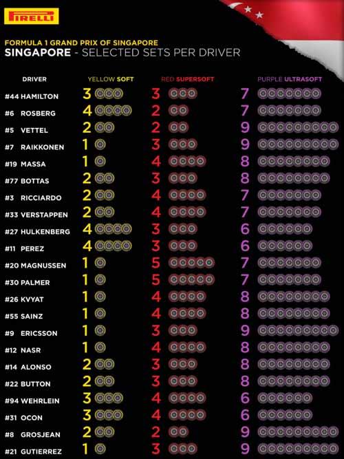 F1, Singapore GP: Tốc độ & ánh sáng - 3