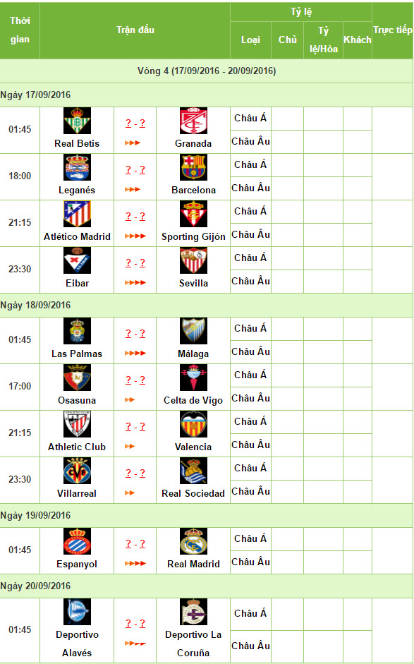 Liga trước vòng 4: Kỉ lục chờ Real - Zidane - 3