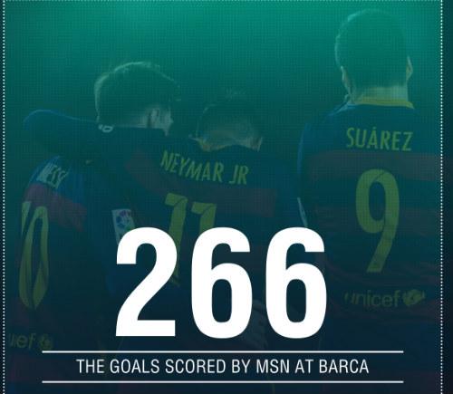 """Bộ ba """"MSN"""" 266 bàn: """"Quả bộc phá"""" của Barca - 2"""