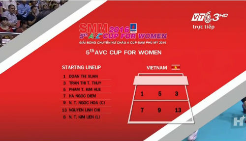 Chi tiết Việt Nam - Kazakhstan: Nỗ lực không ngừng (Bóng chuyền nữ châu Á) (KT) - 3