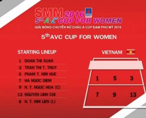 Chi tiết Việt Nam - Iran: Không còn đường lùi (Bóng chuyền nữ châu Á) (KT) - 3