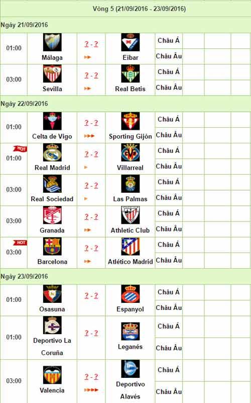 Liga trước vòng 5: Kỉ lục chờ Real, đại chiến ở Nou Camp - 3
