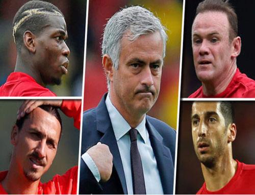 MU: Mourinho hãy ngưng chỉ trích và trở lại chính mình - 1