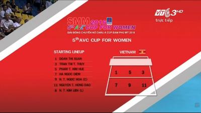 Chi tiết Việt Nam - Hàn Quốc: Nỗ lực được đền đáp (bóng chuyền nữ) (KT) - 3