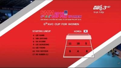Chi tiết Việt Nam - Hàn Quốc: Nỗ lực được đền đáp (bóng chuyền nữ) (KT) - 4
