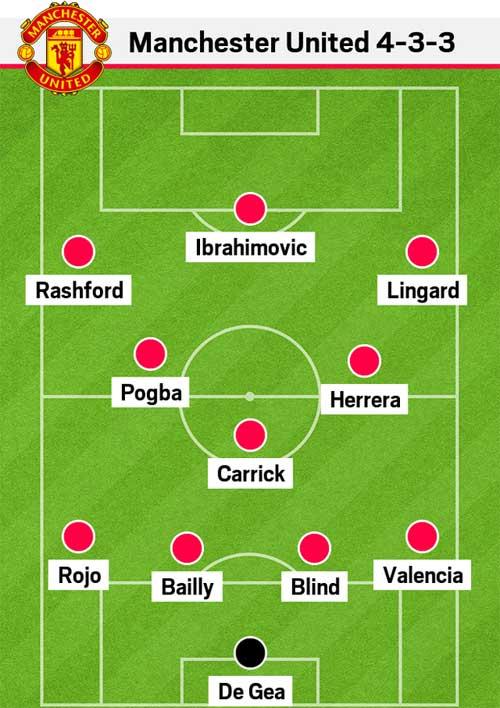 MU: Rooney sẽ là Casillas tại Old Trafford - 3