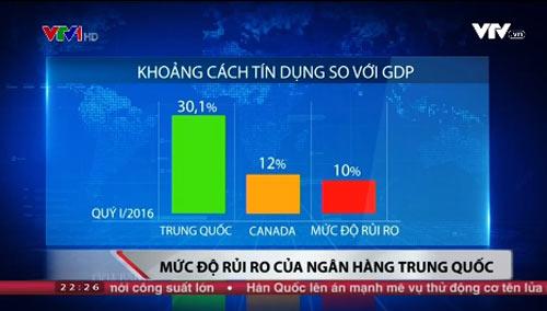 """Ngành ngân hàng TQ có thể """"vỡ nợ"""" trong vòng 3 năm tới - 1"""