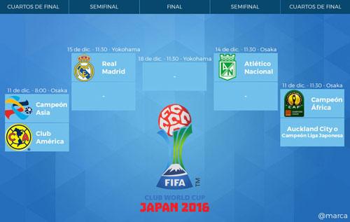 Real dễ thở ở bán kết FIFA Club World Cup - 2