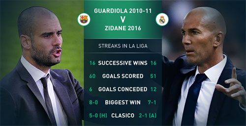 Real đứt mạch thắng, Zidane chê học trò khởi đầu ì ạch - 3