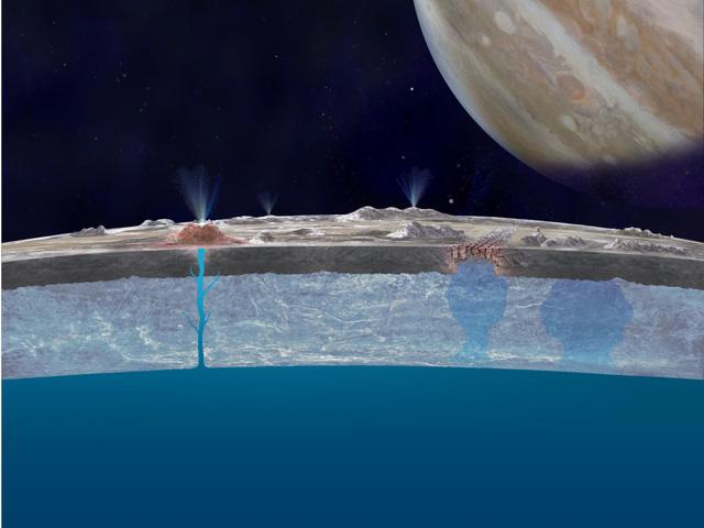 Sắp công bố phát hiện chấn động về Mặt trăng Europa - 2