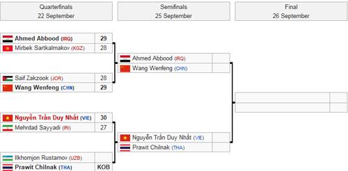 """""""Độc cô cầu bại"""" Muay Thái vào bán kết Đại hội châu Á - 1"""