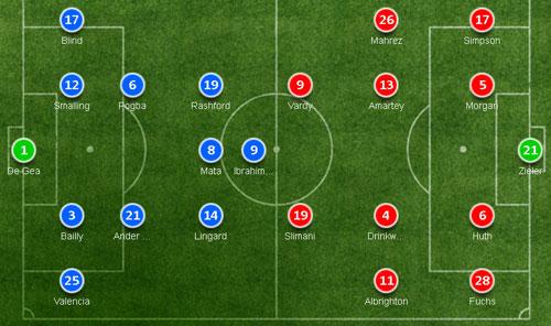 Chi tiết MU - Leicester City: Không có màn ngược dòng (KT) - 10