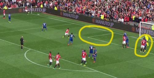 Góc chiến thuật MU: Không Rooney, Pogba rực sáng - 4