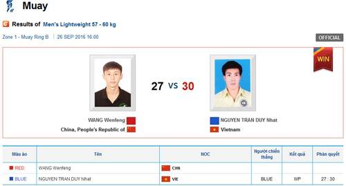 """Muay Thái: """"Độc cô cầu bại"""" Duy Nhất giành HCV Đại hội châu Á - 1"""