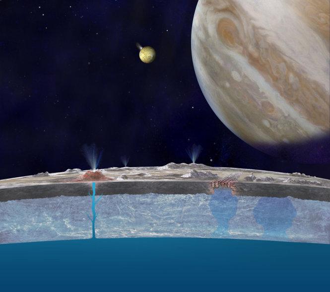 Bằng chứng mới về đại dương ngầm trên Mặt trăng Europa - 2
