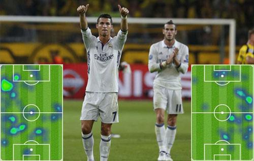 Khó tin Real: Ronaldo, Bale phải cật lực phòng ngự - 1