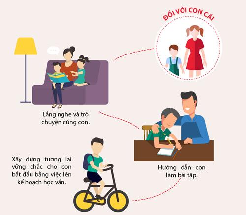 Công nghệ đã thay đổi thói quen yêu thương gia đình như thế nào? - 5